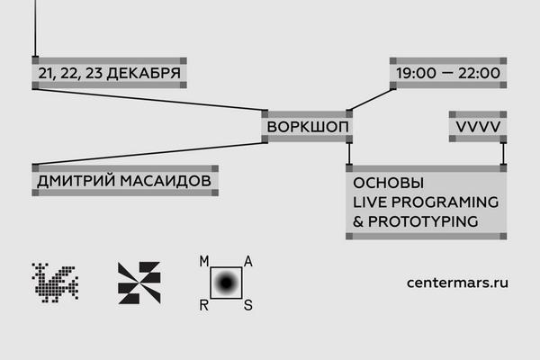 Возможности визуального программирования на VVVV